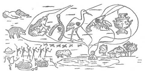 «Пиктографическое письмо американских индейцев»..jpg