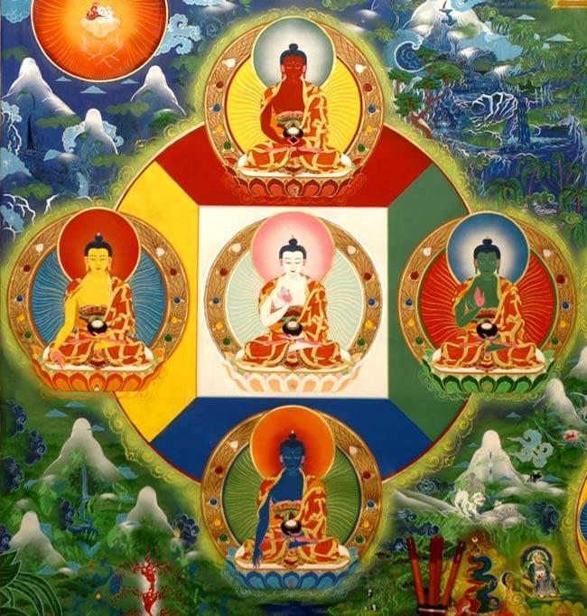 Пять семейств будд.jpg