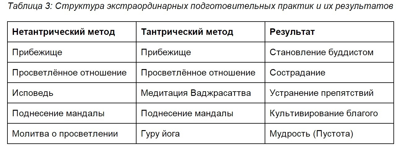 Таблица_3.jpg