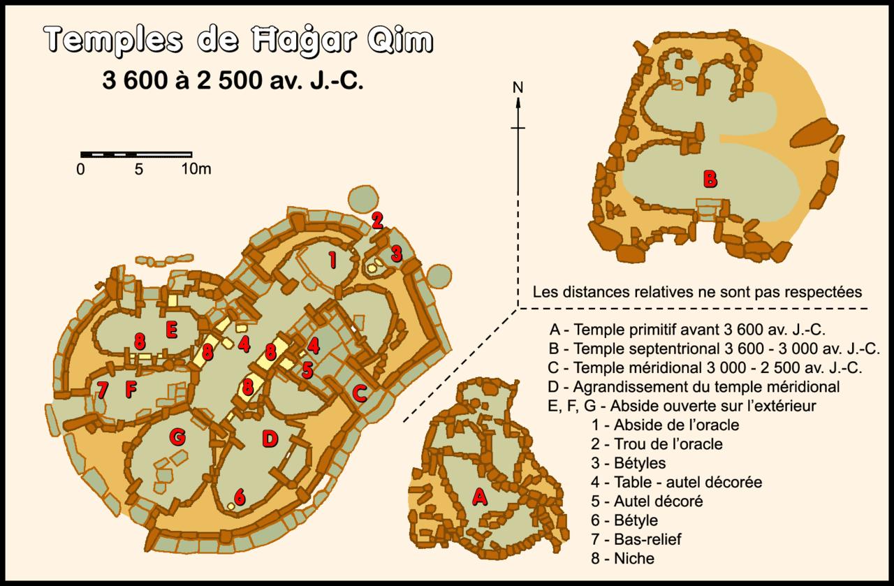 мальта 1280px-Plan_des_temples_de_Hagar_Qim.png