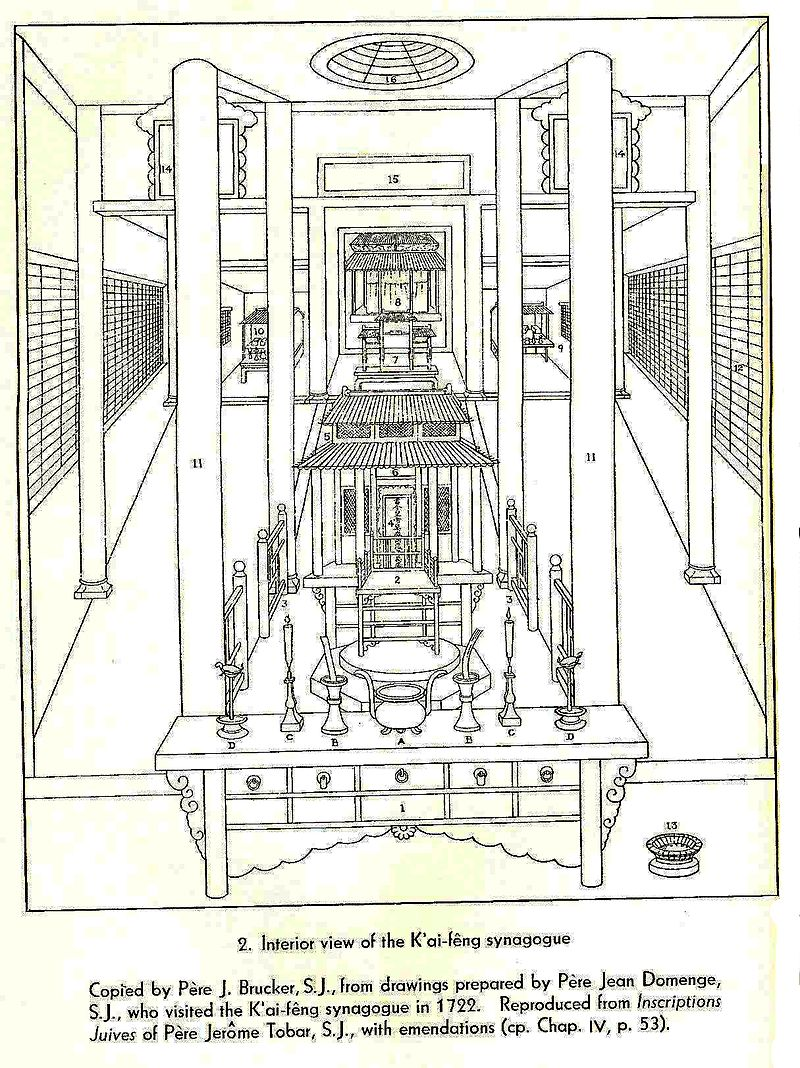 синагога 800px-Interior_of_kaifeng_synagogue-1-.JPG
