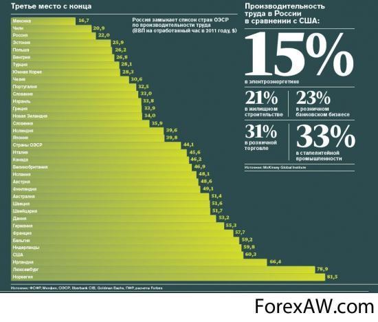 000444908_-_Infografika_Forbes.jpg