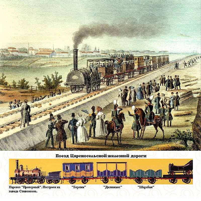 Первые железные дороги в россии при каком царе
