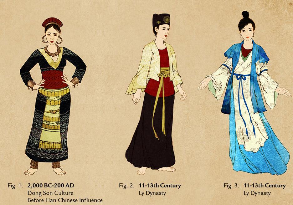 evolution_of_vietnamese_clothing__1.jpg