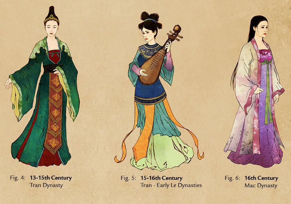 evolution_of_vietnamese_clothing__2.jpg