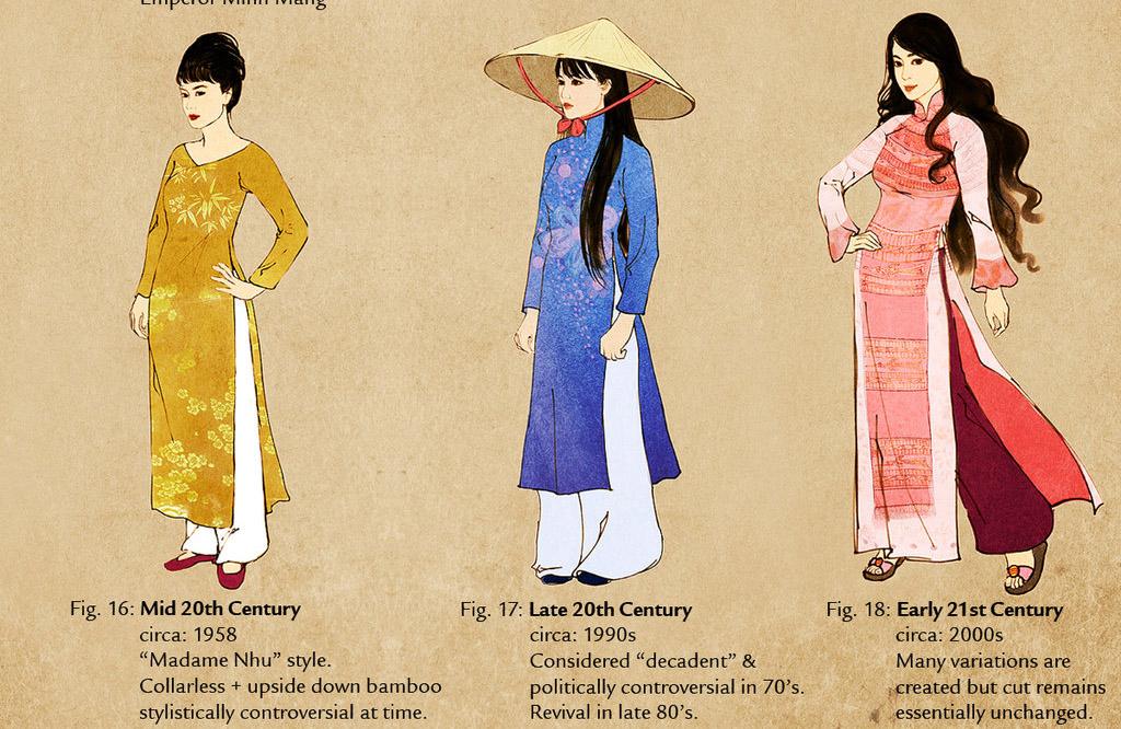 evolution_of_vietnamese_clothing__6.jpg