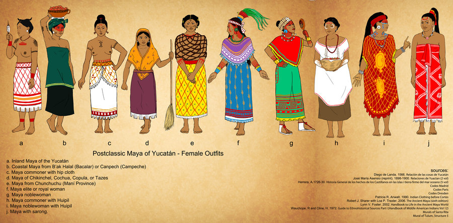 postclassic_maya_of_yucatan_set__females__by_plumed_serpent-d4x07vc.jpg